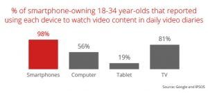 youtube-insights-stats-data-trends-vol6_articles_01